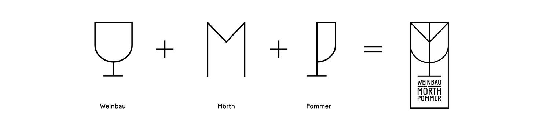 Pommer_1